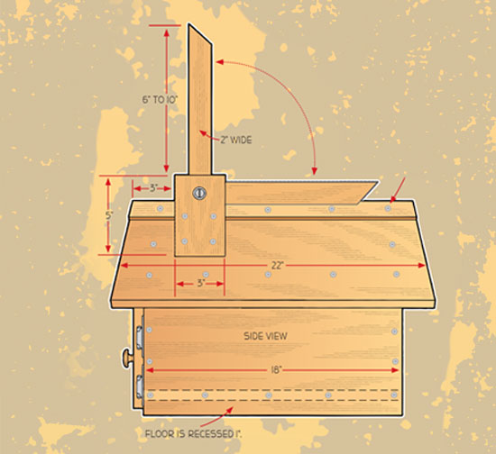 Workshop Build a Mailbox Step 3