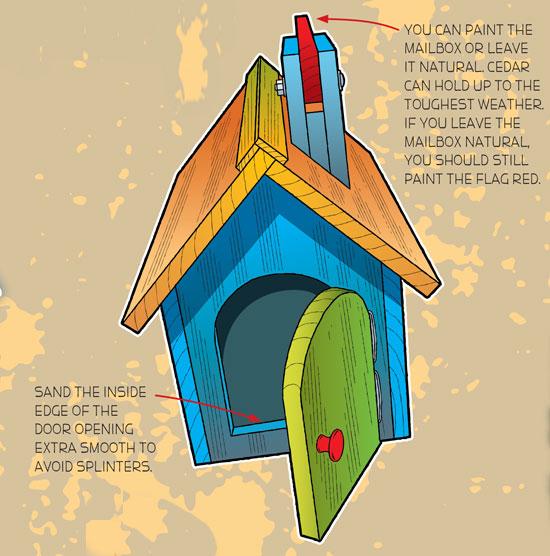 Workshop: Build a Mailbox hinge the door