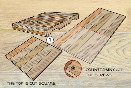 Step 1: Building Display Table