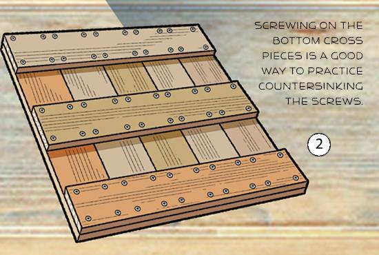 Step 2: Building Display Table