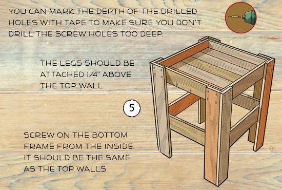 Step 5: Building Display Table