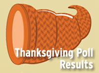 Thanksgiving Polls
