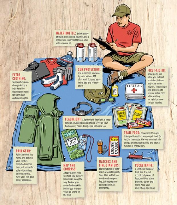 essentials-label